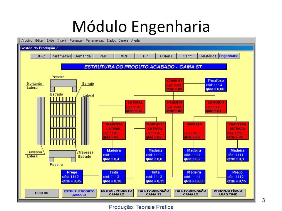 Módulo Engenharia Planejamento e Controle da Produção: Teoria e Prática 3