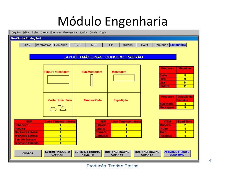Módulo Engenharia Planejamento e Controle da Produção: Teoria e Prática 4