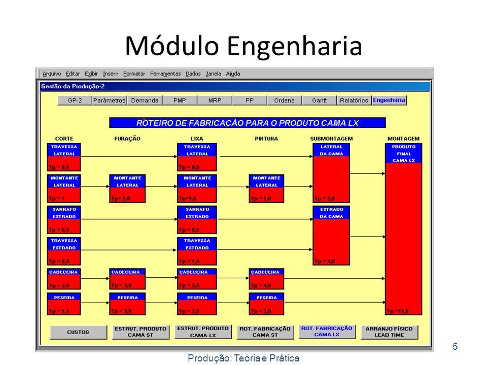 Módulo Engenharia Planejamento e Controle da Produção: Teoria e Prática 5