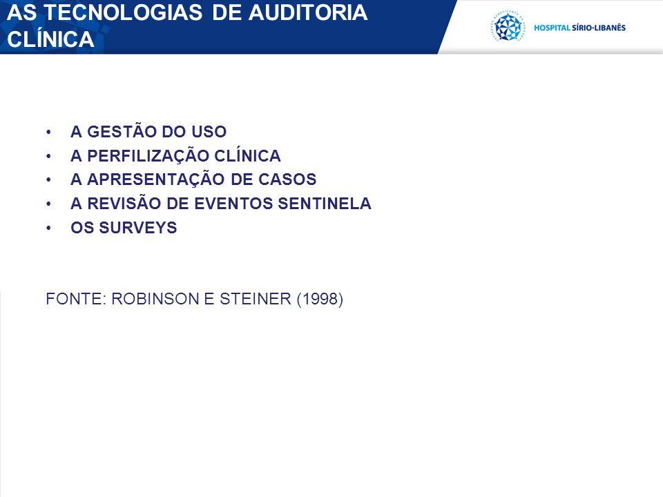 AS TECNOLOGIAS DE AUDITORIA CLÍNICA A GESTÃO DO USO A PERFILIZAÇÃO CLÍNICA A APRESENTAÇÃO DE CASOS A REVISÃO DE EVENTOS SENTINELA OS SURVEYS FONTE: ROBINSON E STEINER (1998)
