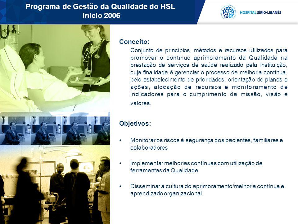 Conceito: Conjunto de princípios, métodos e recursos utilizados para promover o contínuo aprimoramento da Qualidade na prestação de serviços de saúde