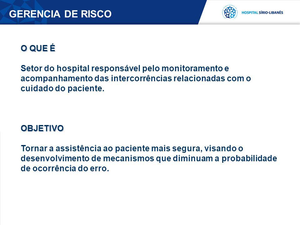 GERENCIA DE RISCO O QUE É Setor do hospital responsável pelo monitoramento e acompanhamento das intercorrências relacionadas com o cuidado do paciente
