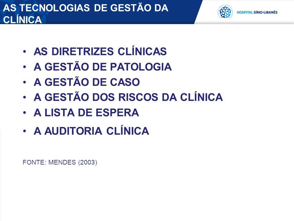 Índice de execução das avaliações de risco de TEV em pacientes adultos internados. Meta>=85%