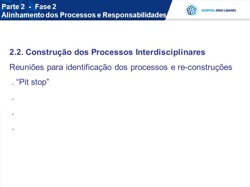 Parte 2 - Fase 2 Alinhamento dos Processos e Responsabilidades 2.2. Construção dos Processos Interdisciplinares Reuniões para identificação dos proces