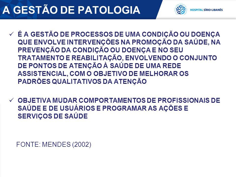 A GESTÃO DE PATOLOGIA É A GESTÃO DE PROCESSOS DE UMA CONDIÇÃO OU DOENÇA QUE ENVOLVE INTERVENÇÕES NA PROMOÇÃO DA SAÚDE, NA PREVENÇÃO DA CONDIÇÃO OU DOE