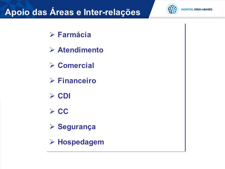 Farmácia Atendimento Comercial Financeiro CDI CC Segurança Hospedagem Apoio das Áreas e Inter-relações