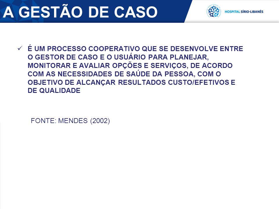 A LISTA DE ESPERA É UMA TECNOLOGIA QUE NORMALIZA O USO DOS SERVIÇOS EM DETERMINADOS PONTOS DE ATENÇÃO À SAÚDE, ESTABELECENDO CRITÉRIOS DE ORDENAMENTO E A PROMOVENDO A TRANSPARÊNCIA FONTE: MENDES (2003)