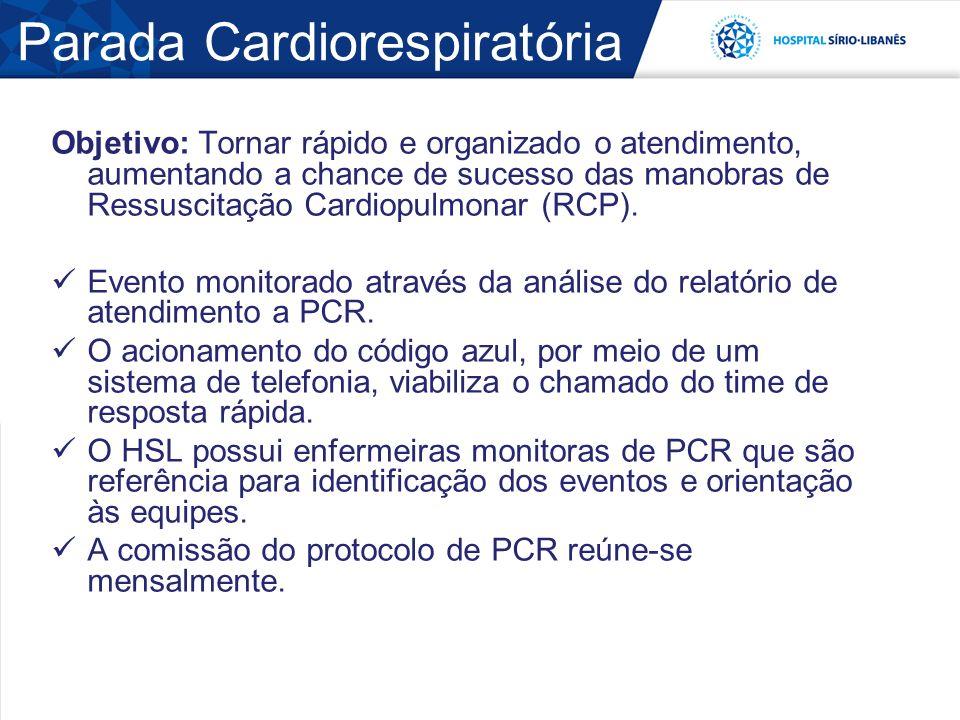 Parada Cardiorespiratória Objetivo: Tornar rápido e organizado o atendimento, aumentando a chance de sucesso das manobras de Ressuscitação Cardiopulmonar (RCP).