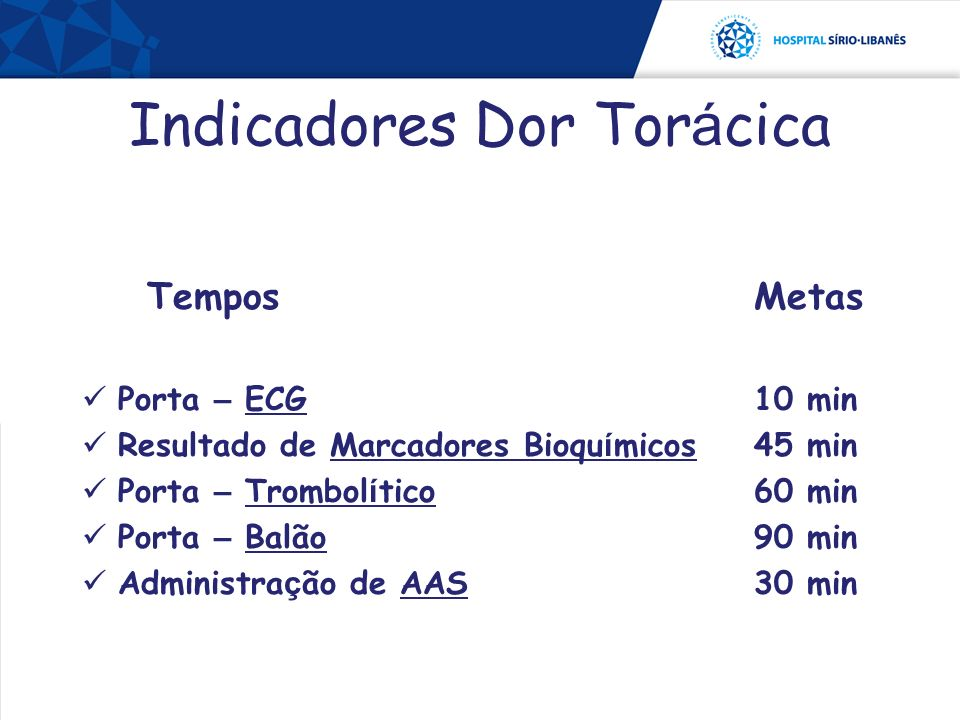 Indicadores Dor Tor á cica TemposMetas Porta – ECG 10 min Resultado de Marcadores Bioqu í micos45 min Porta – Trombol í tico60 min Porta – Balão90 min