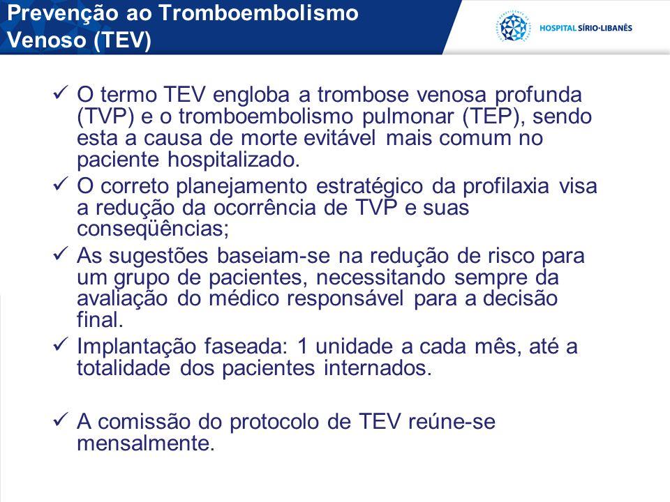 Prevenção ao Tromboembolismo Venoso (TEV) O termo TEV engloba a trombose venosa profunda (TVP) e o tromboembolismo pulmonar (TEP), sendo esta a causa de morte evitável mais comum no paciente hospitalizado.