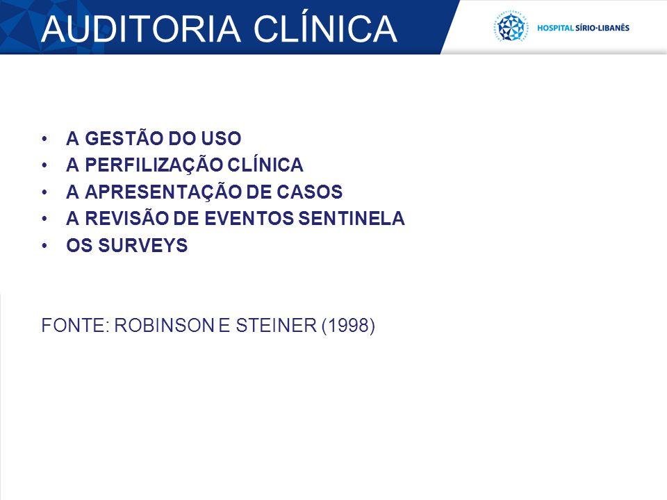 AUDITORIA CLÍNICA A GESTÃO DO USO A PERFILIZAÇÃO CLÍNICA A APRESENTAÇÃO DE CASOS A REVISÃO DE EVENTOS SENTINELA OS SURVEYS FONTE: ROBINSON E STEINER (1998)