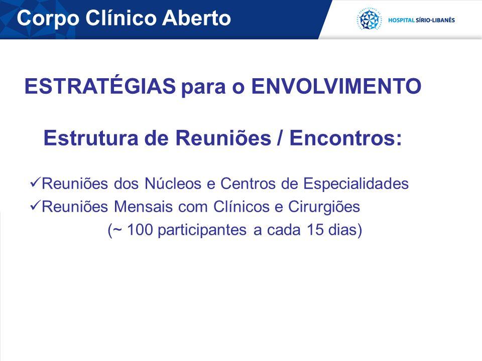ESTRATÉGIAS para o ENVOLVIMENTO Estrutura de Reuniões / Encontros: Reuniões dos Núcleos e Centros de Especialidades Reuniões Mensais com Clínicos e Cirurgiões (~ 100 participantes a cada 15 dias) Corpo Clínico Aberto