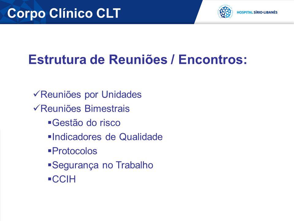 Estrutura de Reuniões / Encontros: Reuniões por Unidades Reuniões Bimestrais Gestão do risco Indicadores de Qualidade Protocolos Segurança no Trabalho CCIH Corpo Clínico CLT