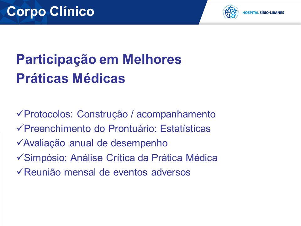 Corpo Clínico Participação em Melhores Práticas Médicas Protocolos: Construção / acompanhamento Preenchimento do Prontuário: Estatísticas Avaliação an