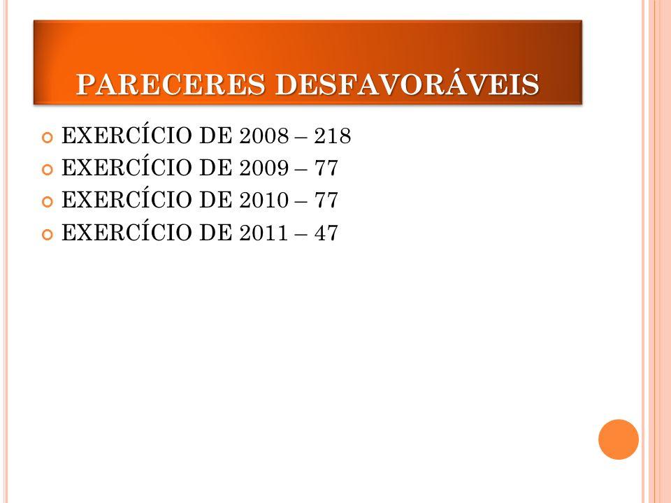 PARECERES DESFAVORÁVEIS EXERCÍCIO DE 2008 – 218 EXERCÍCIO DE 2009 – 77 EXERCÍCIO DE 2010 – 77 EXERCÍCIO DE 2011 – 47
