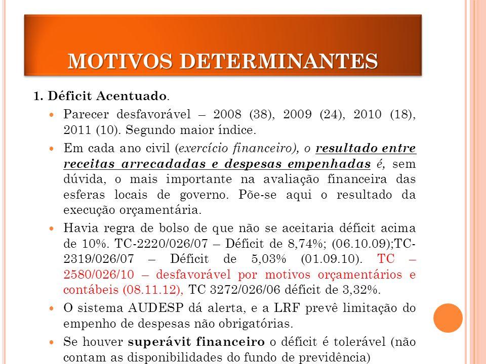 MOTIVOS DETERMINANTES 1.Déficit Acentuado.