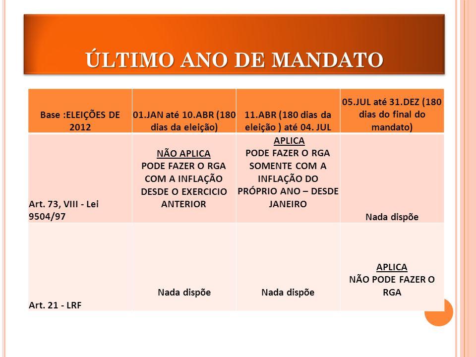 Base :ELEIÇÕES DE 2012 01.JAN até 10.ABR (180 dias da eleição) 11.ABR (180 dias da eleição ) até 04.