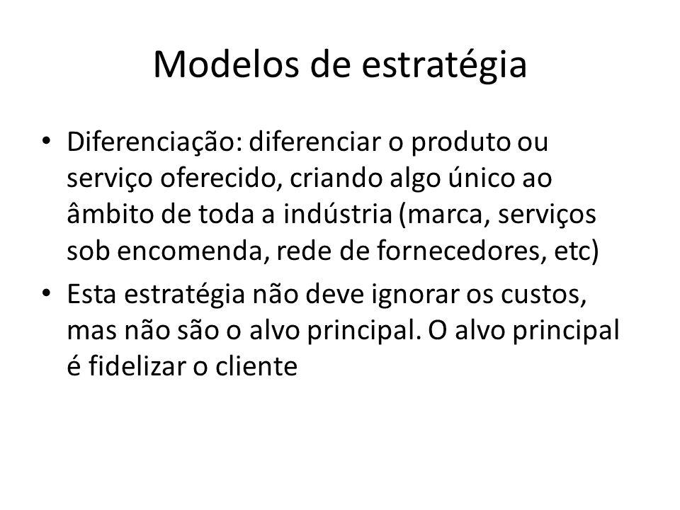 Modelos de estratégia Diferenciação: diferenciar o produto ou serviço oferecido, criando algo único ao âmbito de toda a indústria (marca, serviços sob
