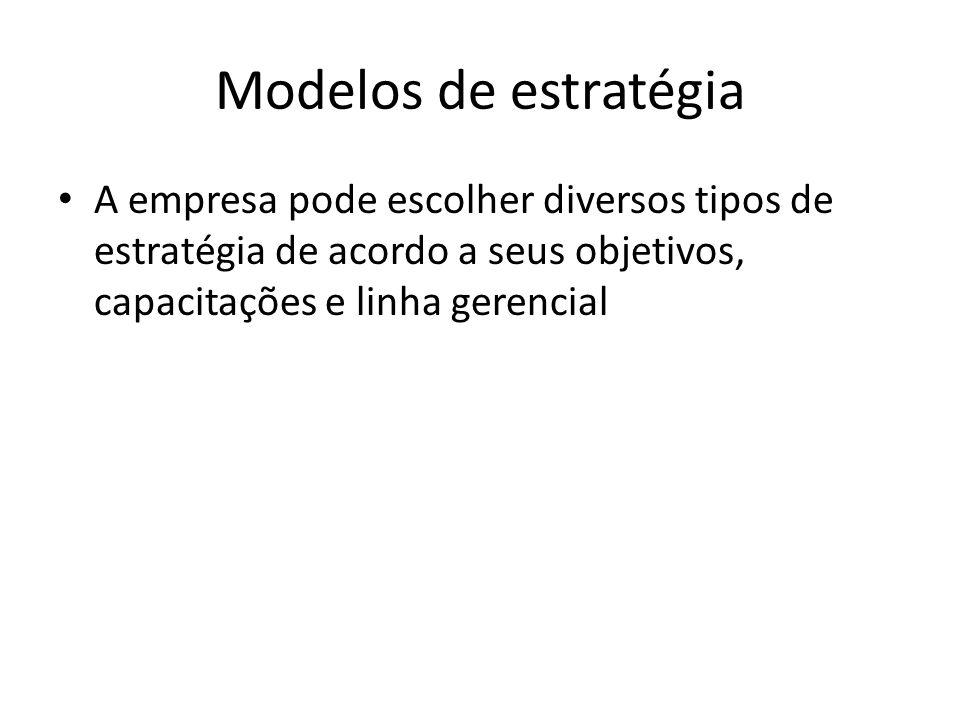Modelos de estratégia A empresa pode escolher diversos tipos de estratégia de acordo a seus objetivos, capacitações e linha gerencial