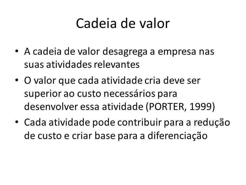 Cadeia de valor A cadeia de valor desagrega a empresa nas suas atividades relevantes O valor que cada atividade cria deve ser superior ao custo necess