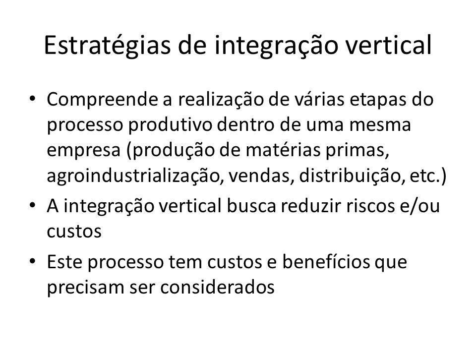 Estratégias de integração vertical Compreende a realização de várias etapas do processo produtivo dentro de uma mesma empresa (produção de matérias pr