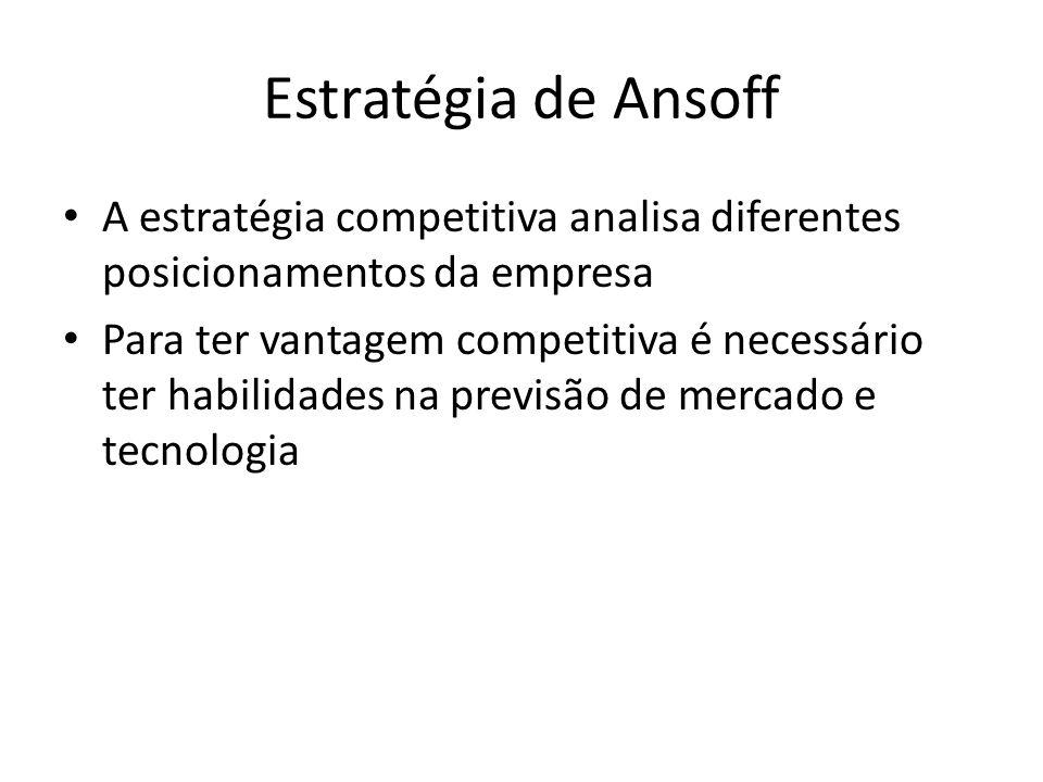 Estratégia de Ansoff A estratégia competitiva analisa diferentes posicionamentos da empresa Para ter vantagem competitiva é necessário ter habilidades