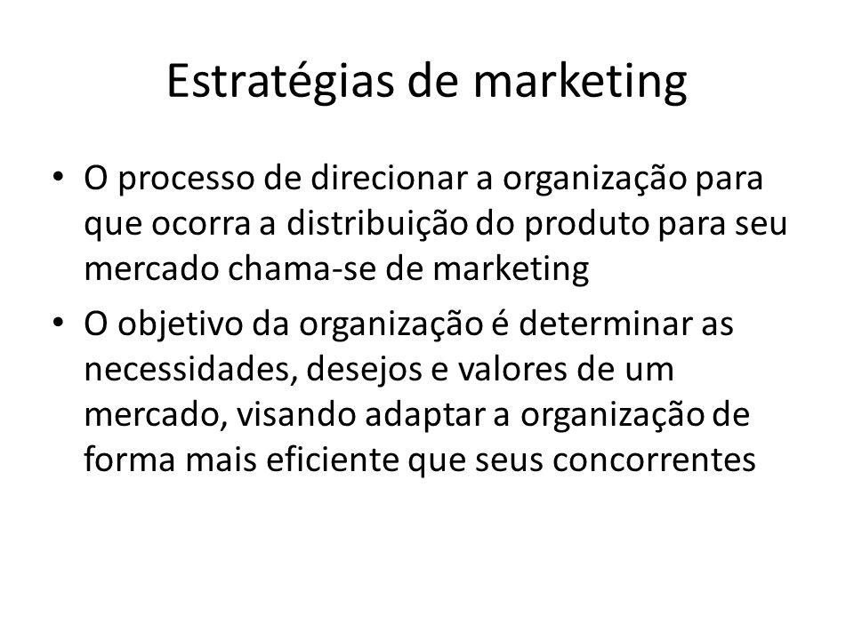 Estratégias de marketing O processo de direcionar a organização para que ocorra a distribuição do produto para seu mercado chama-se de marketing O obj