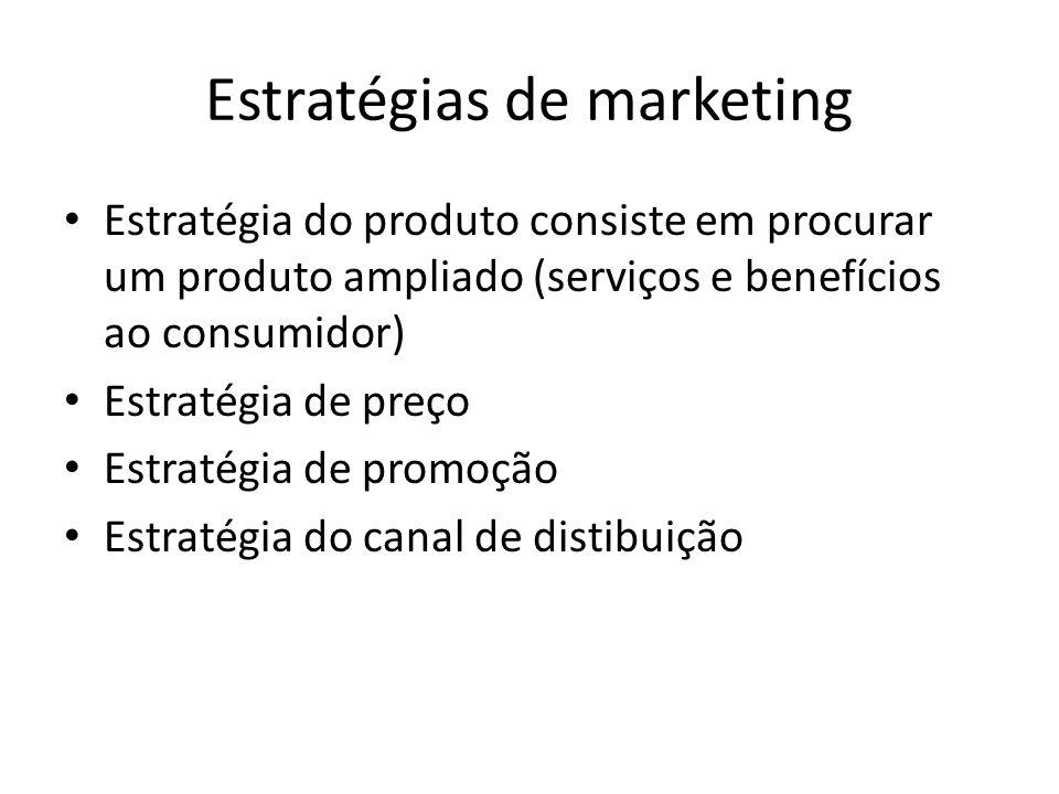 Estratégias de marketing Estratégia do produto consiste em procurar um produto ampliado (serviços e benefícios ao consumidor) Estratégia de preço Estr