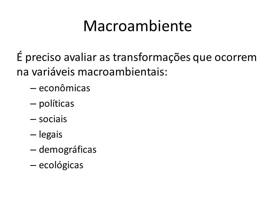 Macroambiente É preciso avaliar as transformações que ocorrem na variáveis macroambientais: – econômicas – políticas – sociais – legais – demográficas