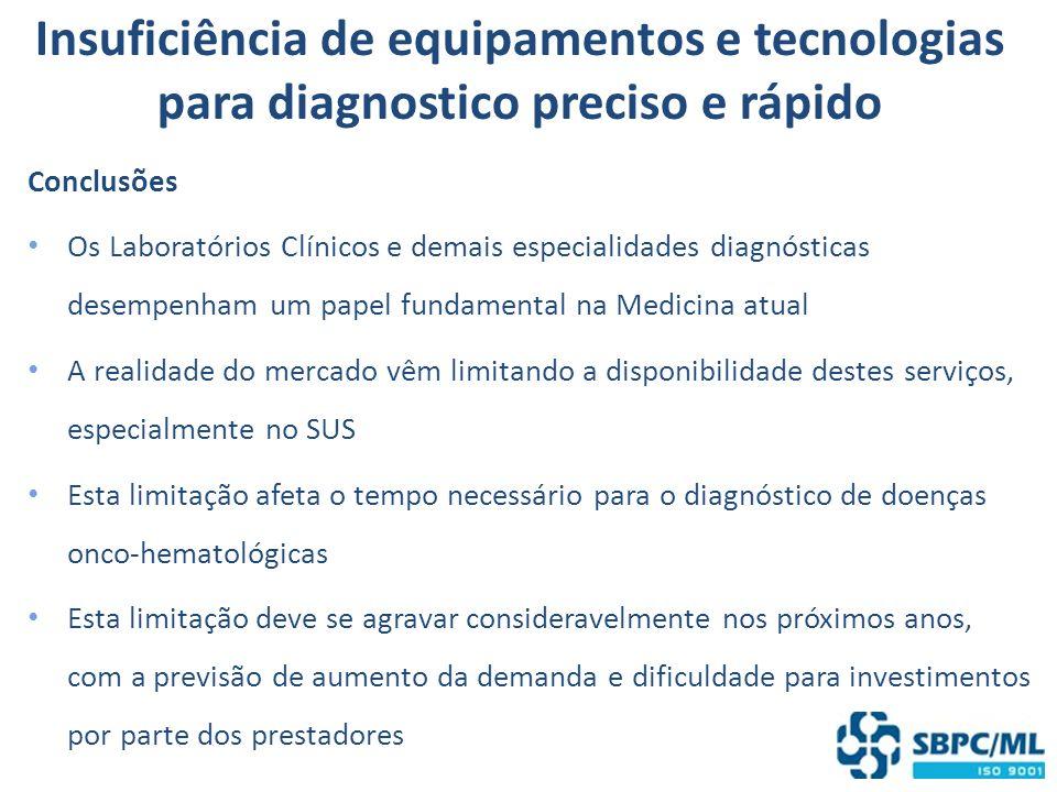 Insuficiência de equipamentos e tecnologias para diagnostico preciso e rápido Conclusões Os Laboratórios Clínicos e demais especialidades diagnósticas