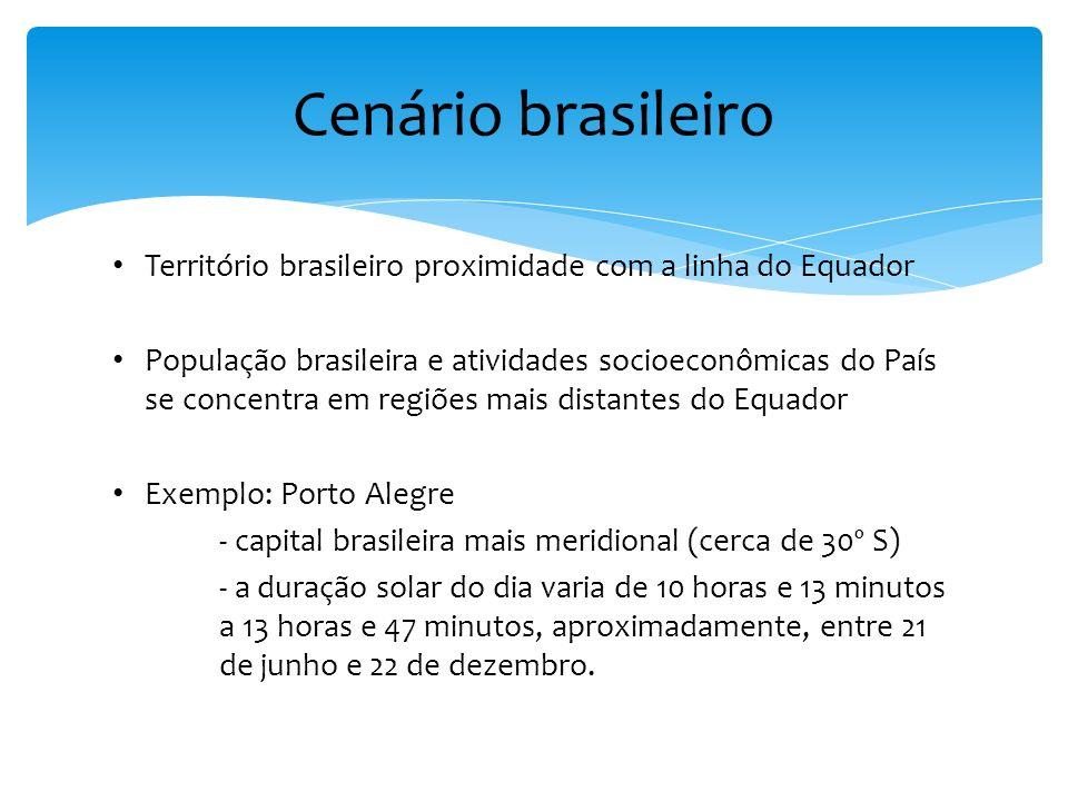 Território brasileiro proximidade com a linha do Equador População brasileira e atividades socioeconômicas do País se concentra em regiões mais distan