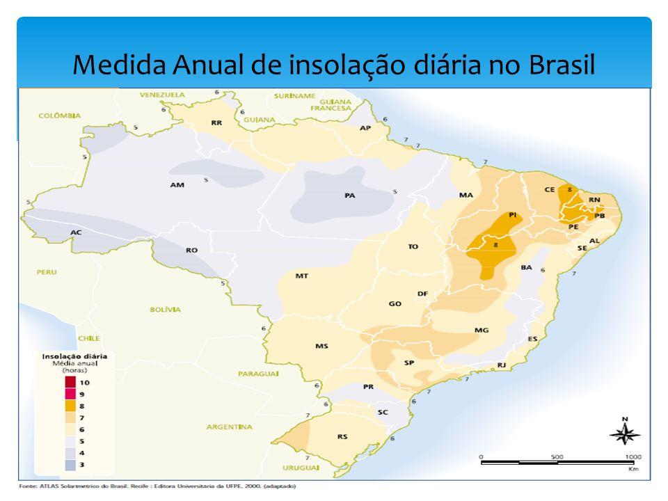 Medida Anual de insolação diária no Brasil