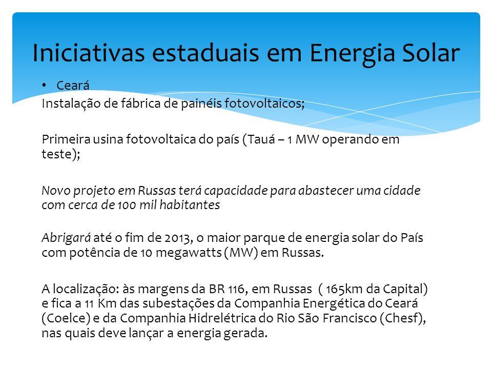 Ceará Instalação de fábrica de painéis fotovoltaicos; Primeira usina fotovoltaica do país (Tauá – 1 MW operando em teste); Novo projeto em Russas terá