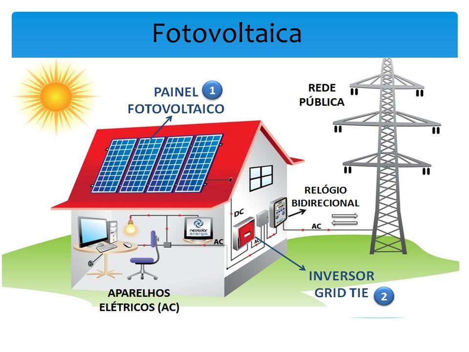 Paraíba Assinatura de Termo de cooperação para estudo sobre instalação de sistemas fotovoltaico em casas populares.
