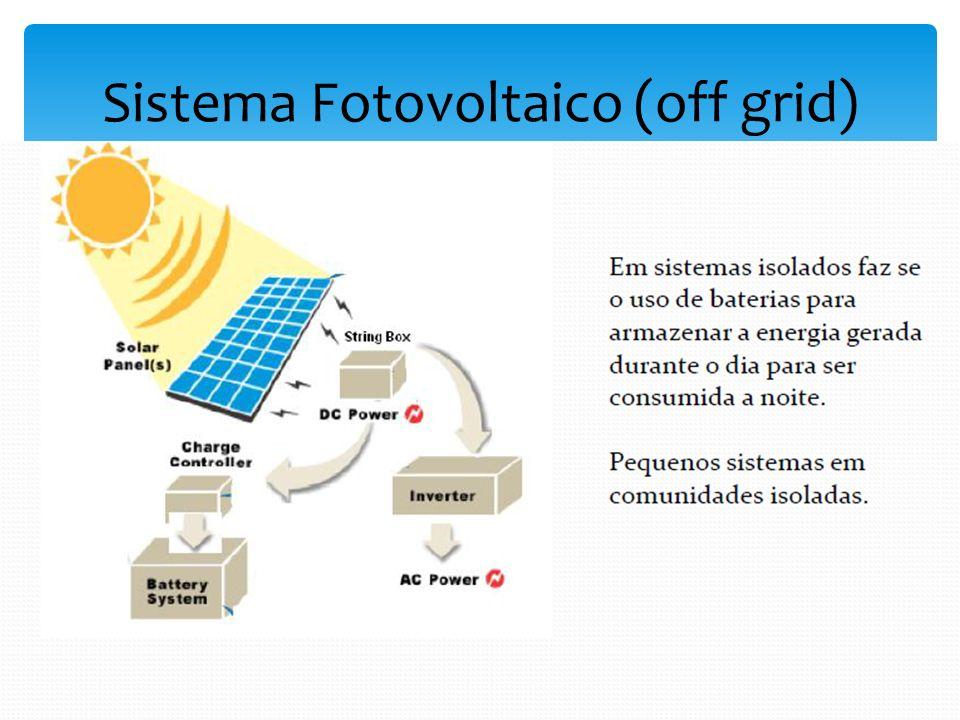 Vantagens Excedente de energia exportada para a rede distribuidora; Contabilização de energia mesmo sem estar usando; Comum as pessoas não focarem em casa todo o dia.
