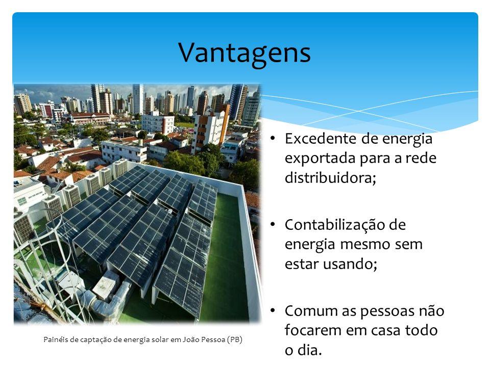 Vantagens Excedente de energia exportada para a rede distribuidora; Contabilização de energia mesmo sem estar usando; Comum as pessoas não focarem em