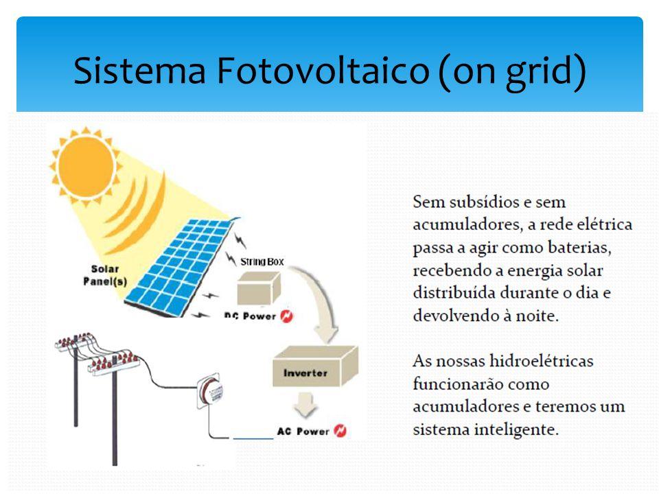 Potencial da Energia Solar