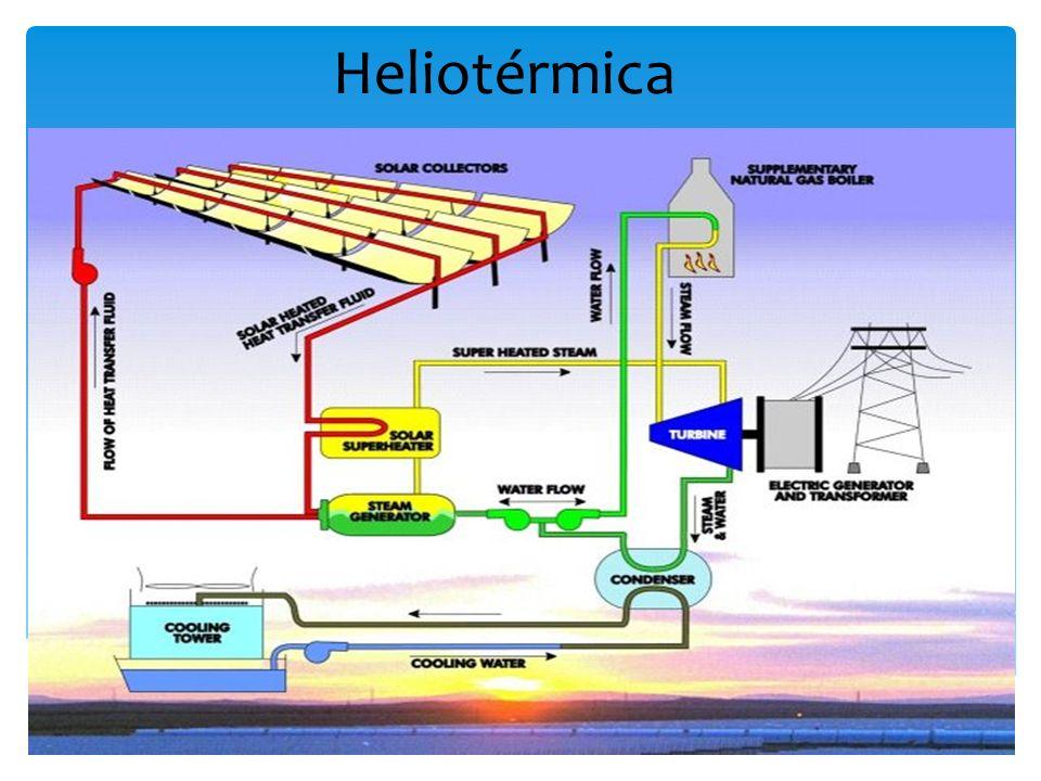 Heliotérmica