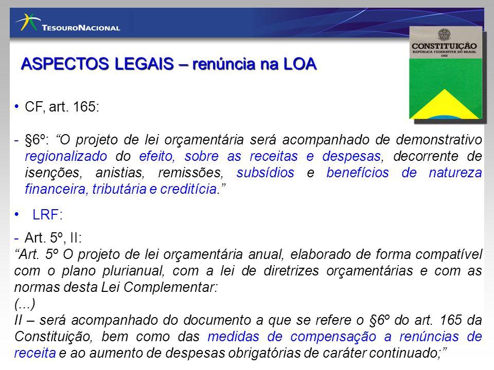 ASPECTOS LEGAIS – renúncia na LOA CF, art. 165: - §6º: O projeto de lei orçamentária será acompanhado de demonstrativo regionalizado do efeito, sobre