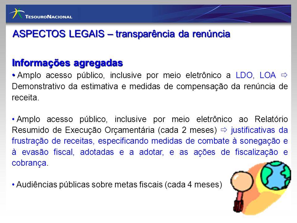 Informações agregadas Amplo acesso público, inclusive por meio eletrônico a LDO, LOA Demonstrativo da estimativa e medidas de compensação da renúncia