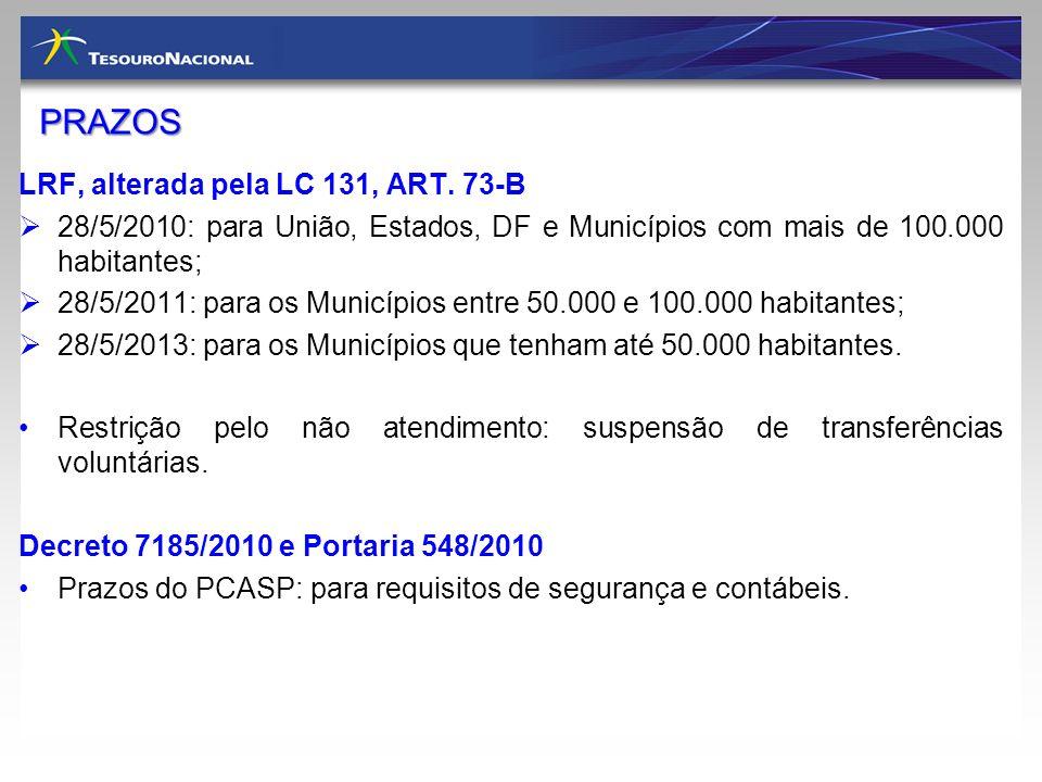 LRF, alterada pela LC 131, ART. 73-B 28/5/2010: para União, Estados, DF e Municípios com mais de 100.000 habitantes; 28/5/2011: para os Municípios ent
