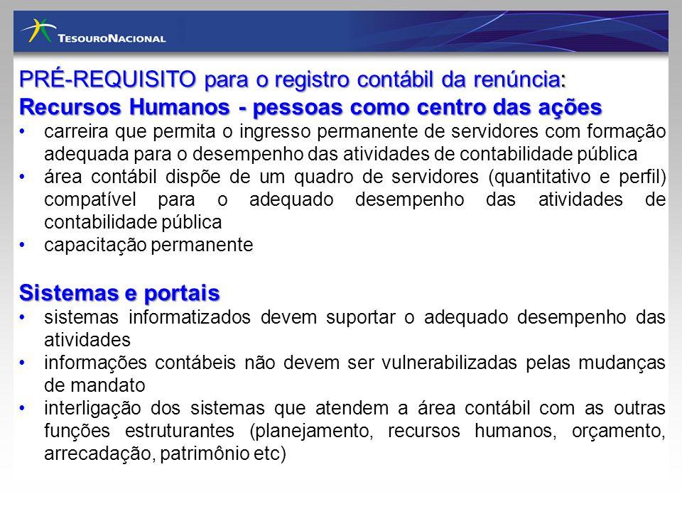 PRÉ-REQUISITO para o registro contábil da renúncia: Recursos Humanos - pessoas como centro das ações carreira que permita o ingresso permanente de ser