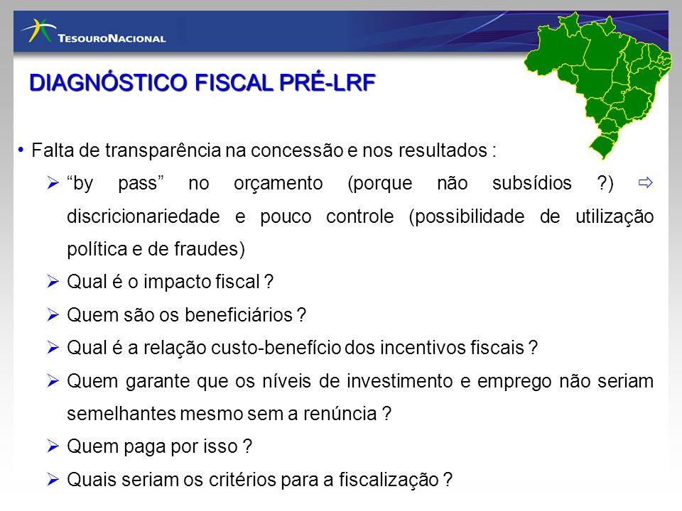 Falta de transparência na concessão e nos resultados : by pass no orçamento (porque não subsídios ?) discricionariedade e pouco controle (possibilidad