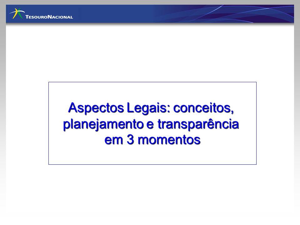 Aspectos Legais: conceitos, planejamento e transparência em 3 momentos