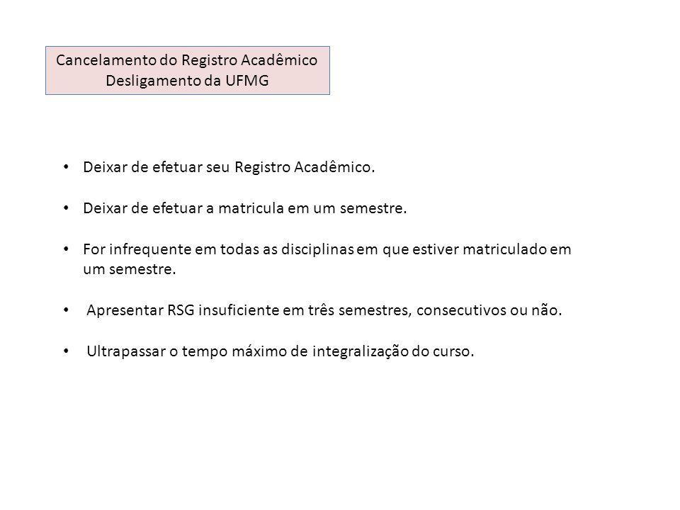 Cancelamento do Registro Acadêmico Desligamento da UFMG Deixar de efetuar seu Registro Acadêmico. Deixar de efetuar a matricula em um semestre. For in