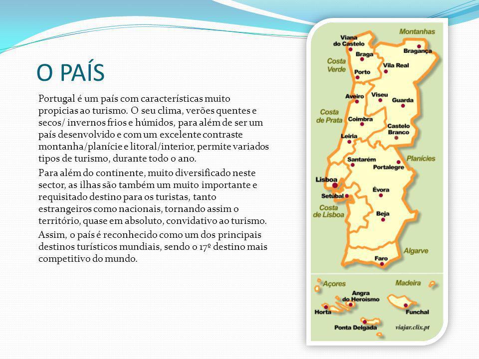 O PAÍS Portugal é um país com características muito propicias ao turismo.