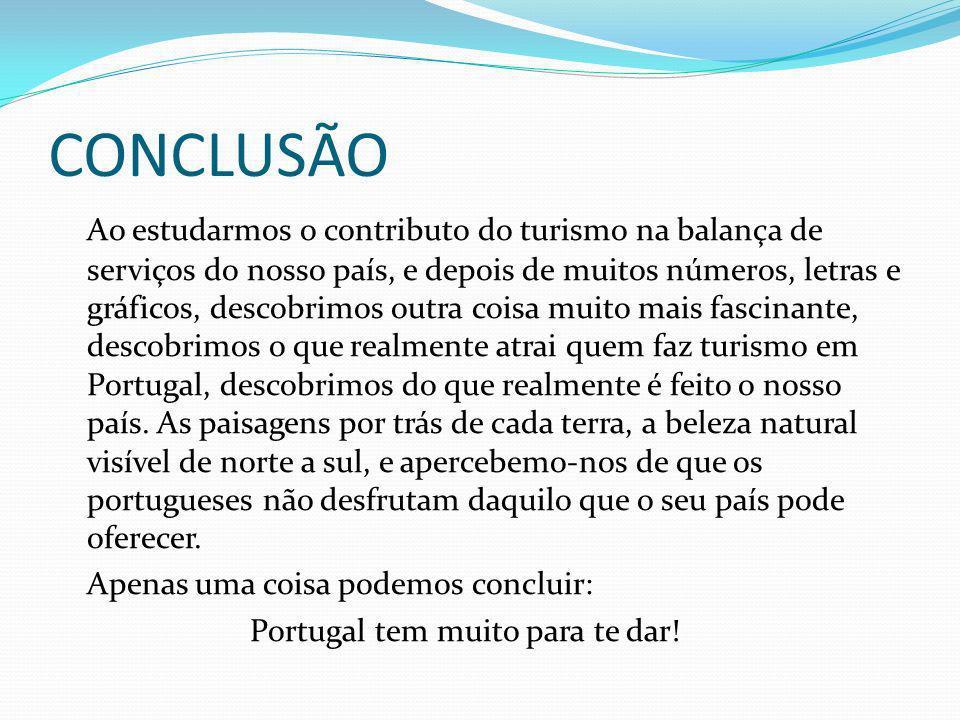 CONCLUSÃO Ao estudarmos o contributo do turismo na balança de serviços do nosso país, e depois de muitos números, letras e gráficos, descobrimos outra coisa muito mais fascinante, descobrimos o que realmente atrai quem faz turismo em Portugal, descobrimos do que realmente é feito o nosso país.
