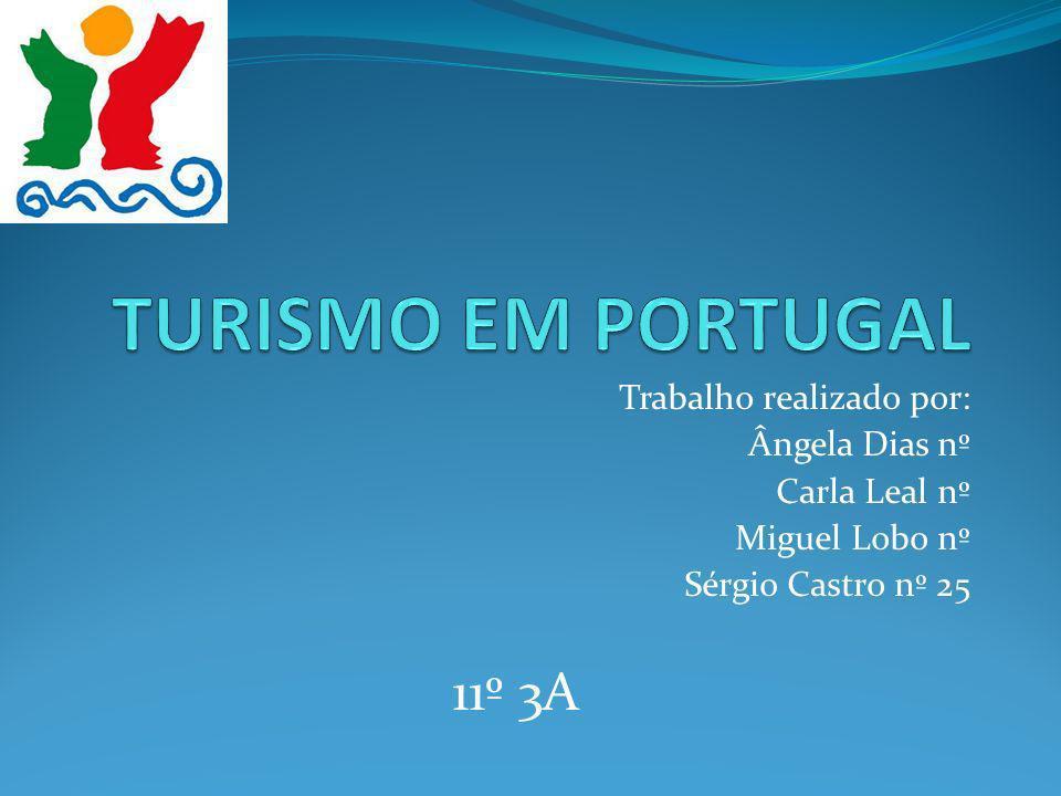 Trabalho realizado por: Ângela Dias nº Carla Leal nº Miguel Lobo nº Sérgio Castro nº 25 11º 3A