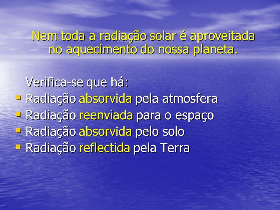 Nem toda a radiação solar é aproveitada no aquecimento do nossa planeta. Verifica-se que há: Radiação absorvida pela atmosfera Radiação absorvida pela