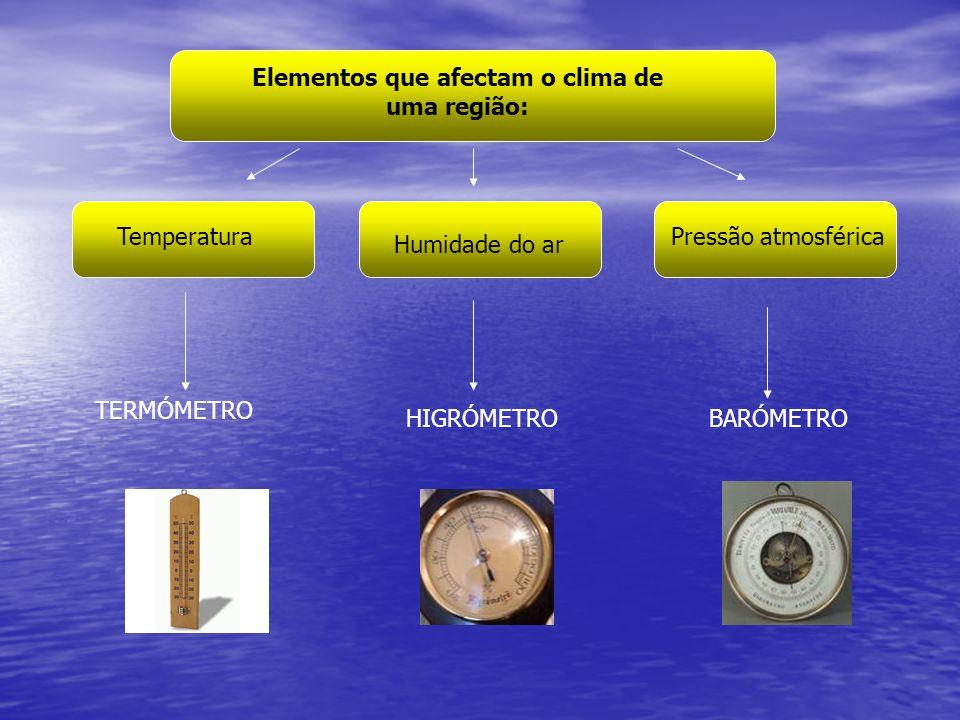 Temperatura Humidade do ar Pressão atmosférica Elementos que afectam o clima de uma região: TERMÓMETRO HIGRÓMETROBARÓMETRO